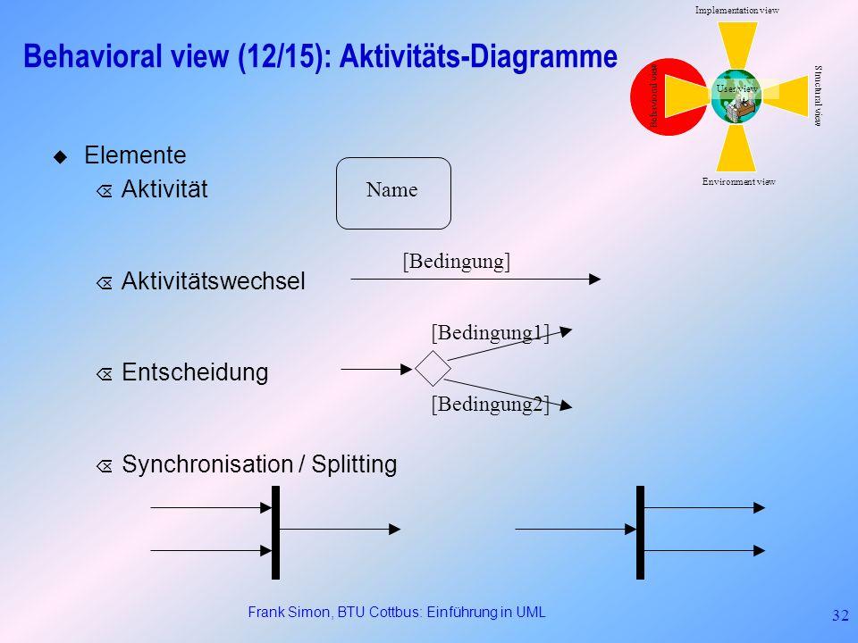 Frank Simon, BTU Cottbus: Einführung in UML 32 Elemente Õ Aktivität Õ Aktivitätswechsel Õ Entscheidung Õ Synchronisation / Splitting Behavioral view (