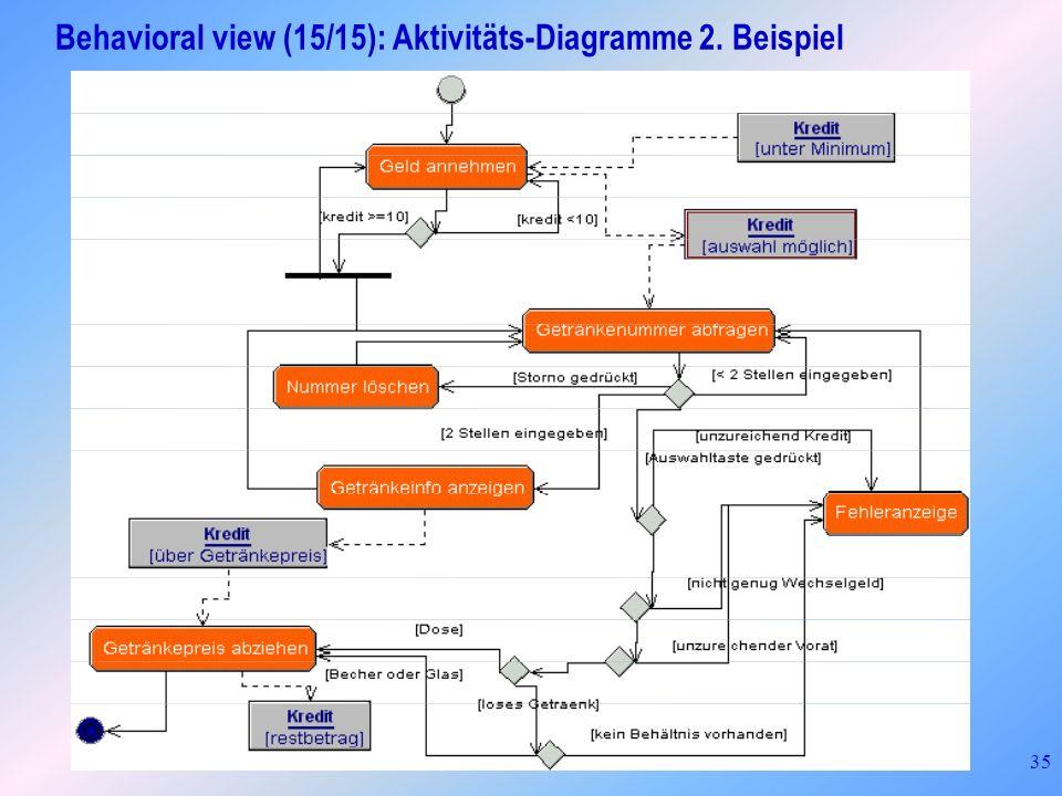 Frank Simon, BTU Cottbus: Einführung in UML 35 Behavioral view (15/15): Aktivitäts-Diagramme 2. Beispiel