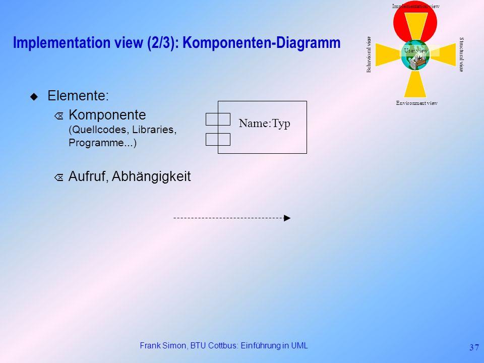 Frank Simon, BTU Cottbus: Einführung in UML 37 Elemente: Õ Komponente (Quellcodes, Libraries, Programme...) Õ Aufruf, Abhängigkeit Implementation view