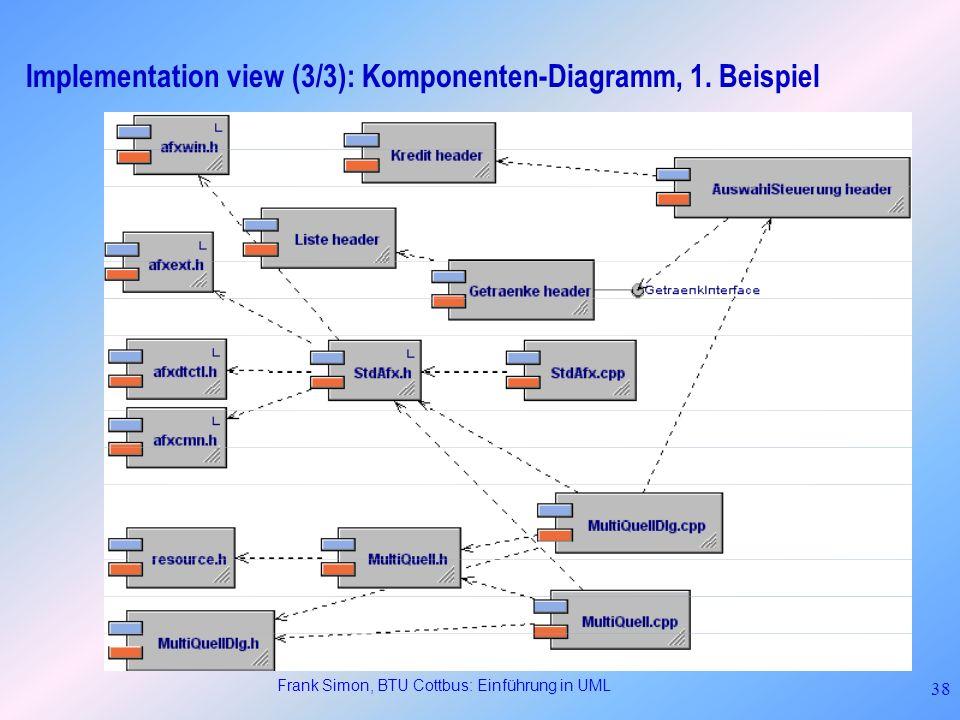 Frank Simon, BTU Cottbus: Einführung in UML 38 Implementation view (3/3): Komponenten-Diagramm, 1. Beispiel