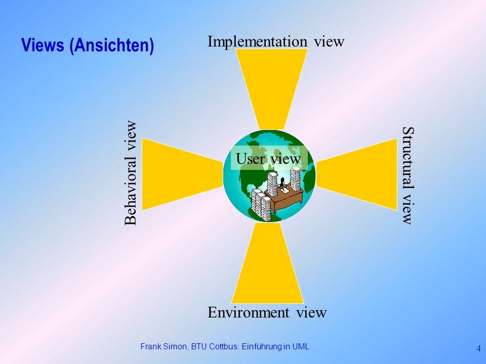 Frank Simon, BTU Cottbus: Einführung in UML 15 Structural View (6/11): Klassendiagramme Structural view Behavioral view Implementation view Environment view User view Beziehungen (Fts) Õ Vererbung Generalisierung/ Spezialisierung Klasse1 Klasse2Klasse3