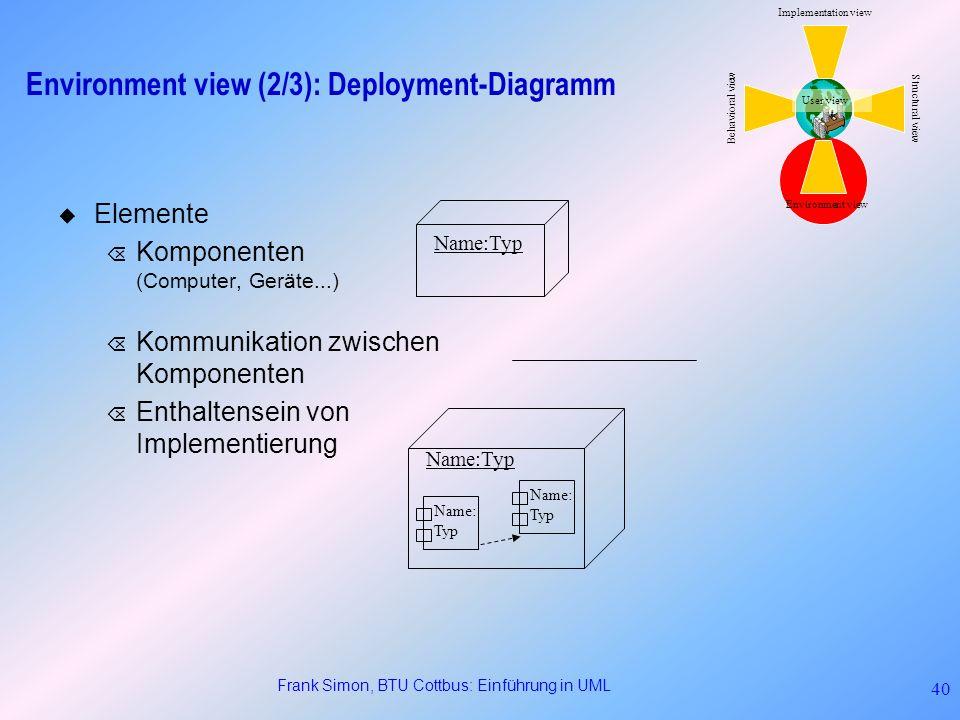 Frank Simon, BTU Cottbus: Einführung in UML 40 Environment view (2/3): Deployment-Diagramm Elemente Õ Komponenten (Computer, Geräte...) Õ Kommunikatio