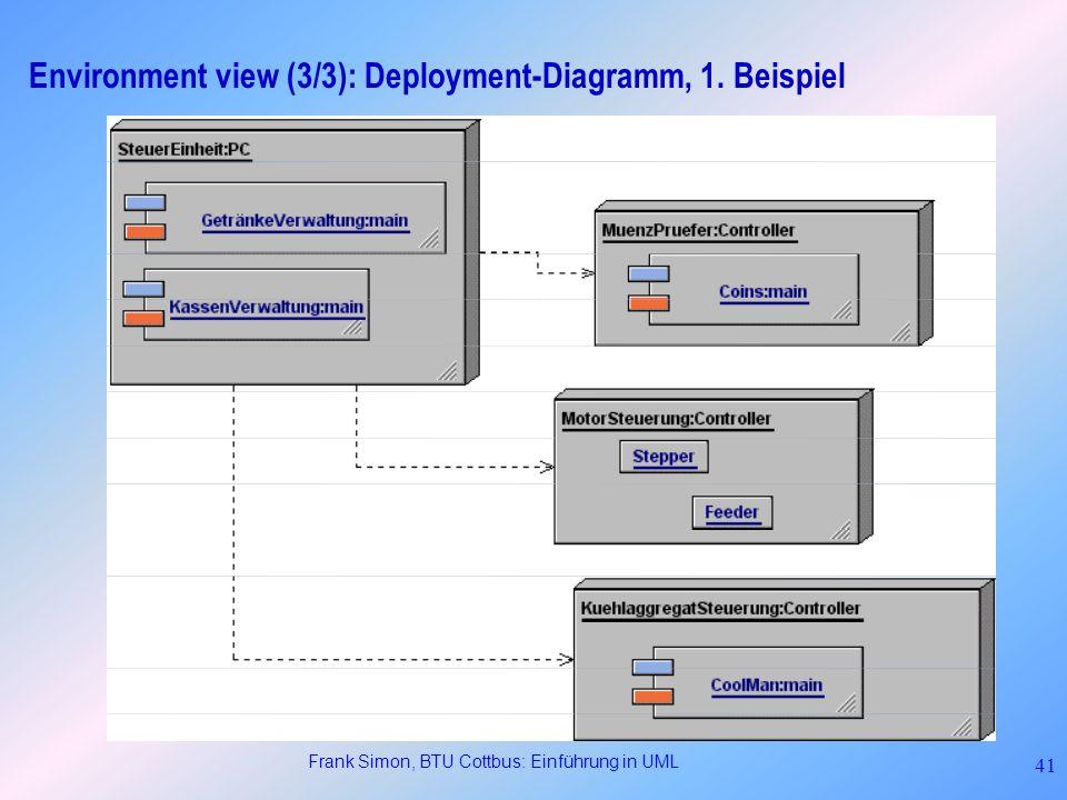 Frank Simon, BTU Cottbus: Einführung in UML 41 Environment view (3/3): Deployment-Diagramm, 1. Beispiel