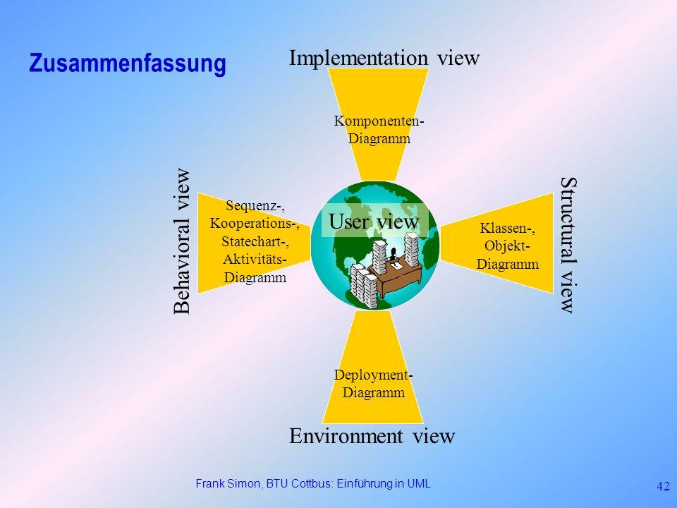 Frank Simon, BTU Cottbus: Einführung in UML 42 Zusammenfassung Structural view Behavioral view Implementation view Environment view User view Komponen