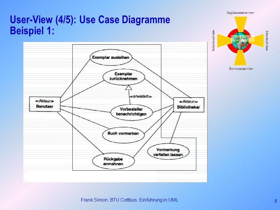 Frank Simon, BTU Cottbus: Einführung in UML 39 Environment view (1/3) Modelliert strukturelle Aspekte aus der Umgebung des Problembereichs und den Zusammenhang zur erstellten Software.