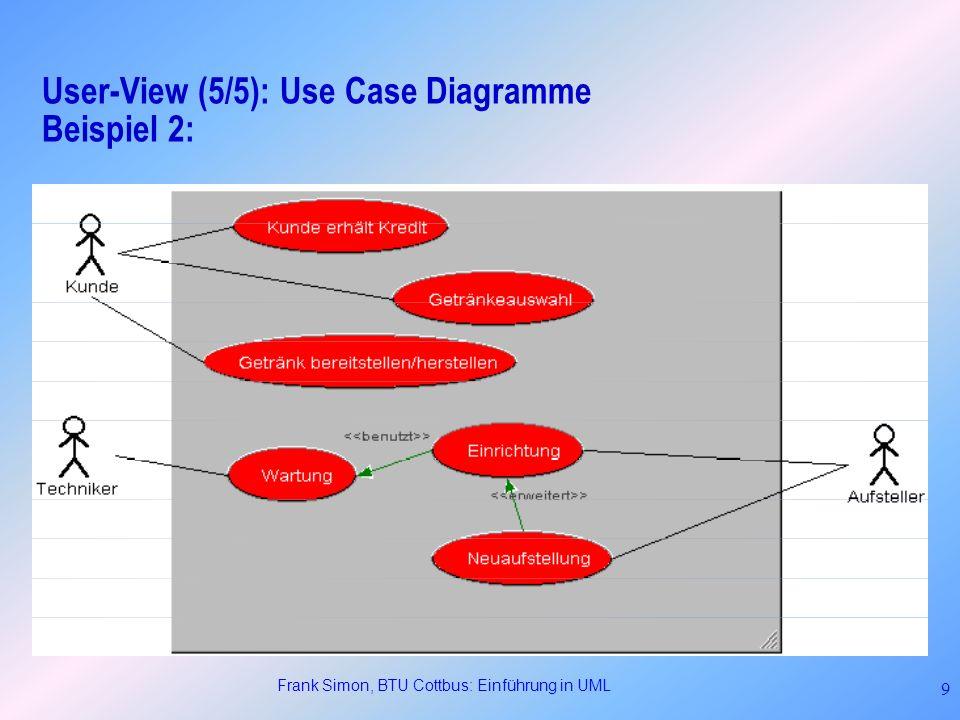 Frank Simon, BTU Cottbus: Einführung in UML 10 Structural View (1/11) Modelliert statische Struktur der Problemwelt und der Lösung (logische Sicht).