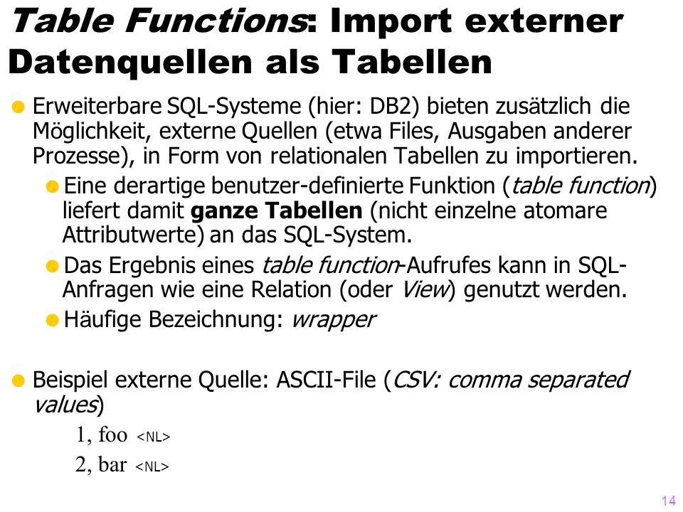 14 Table Functions: Import externer Datenquellen als Tabellen Erweiterbare SQL-Systeme (hier: DB2) bieten zus ä tzlich die M ö glichkeit, externe Quellen (etwa Files, Ausgaben anderer Prozesse), in Form von relationalen Tabellen zu importieren.
