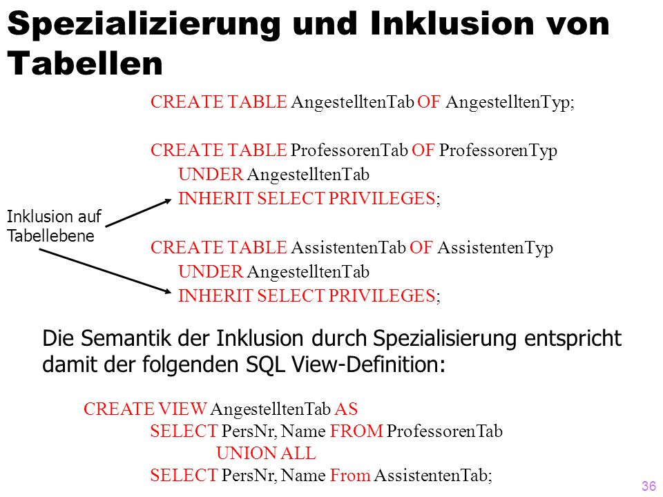36 Spezializierung und Inklusion von Tabellen CREATE TABLE AngestelltenTab OF AngestelltenTyp; CREATE TABLE ProfessorenTab OF ProfessorenTyp UNDER AngestelltenTab INHERIT SELECT PRIVILEGES; CREATE TABLE AssistentenTab OF AssistentenTyp UNDER AngestelltenTab INHERIT SELECT PRIVILEGES; Inklusion auf Tabellebene Die Semantik der Inklusion durch Spezialisierung entspricht damit der folgenden SQL View-Definition: CREATE VIEW AngestelltenTab AS SELECT PersNr, Name FROM ProfessorenTab UNION ALL SELECT PersNr, Name From AssistentenTab;