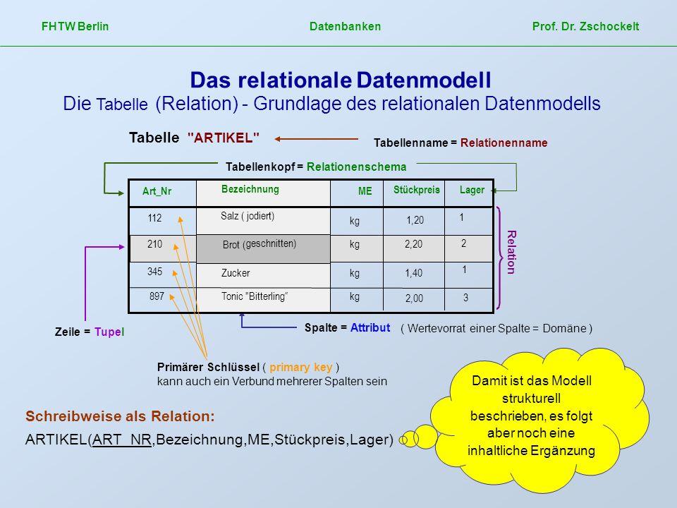 FHTW Berlin Datenbanken Prof. Dr. Zschockelt Das relationale Datenmodell Die Tabelle (Relation) - Grundlage des relationalen Datenmodells Damit ist da