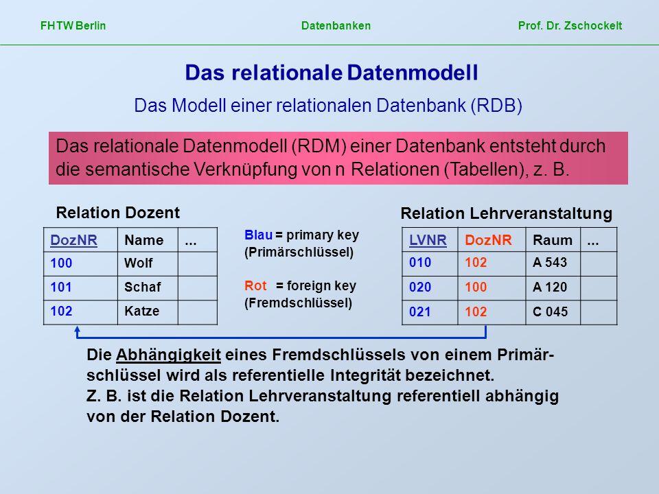 FHTW Berlin Datenbanken Prof. Dr. Zschockelt Das relationale Datenmodell Das relationale Datenmodell (RDM) einer Datenbank entsteht durch die semantis