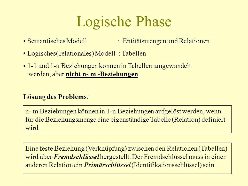 Übung Lehrbuch Stam S. 21 Nr. 1 Zeit: 20 Min.