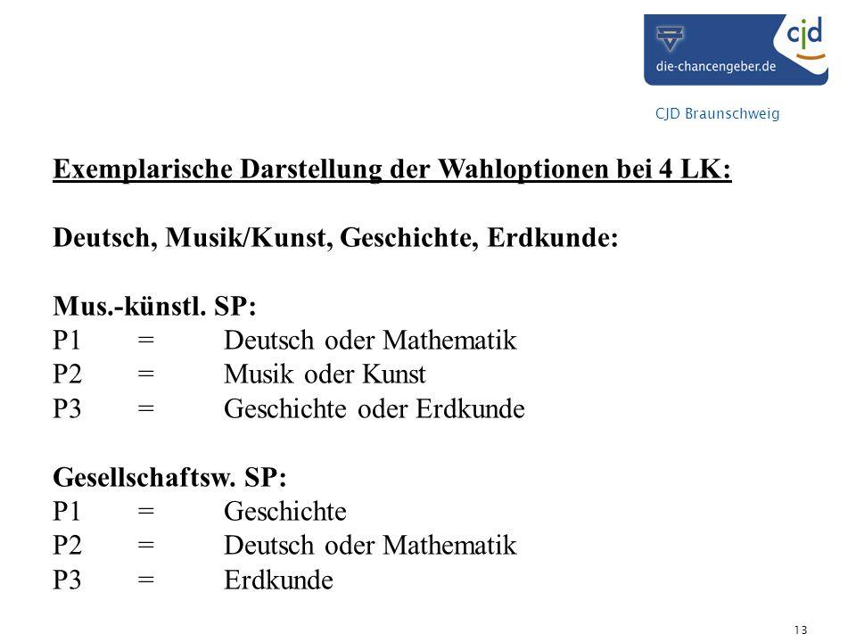 CJD Braunschweig 13 Exemplarische Darstellung der Wahloptionen bei 4 LK: Deutsch, Musik/Kunst, Geschichte, Erdkunde: Mus.-künstl. SP: P1= Deutsch oder