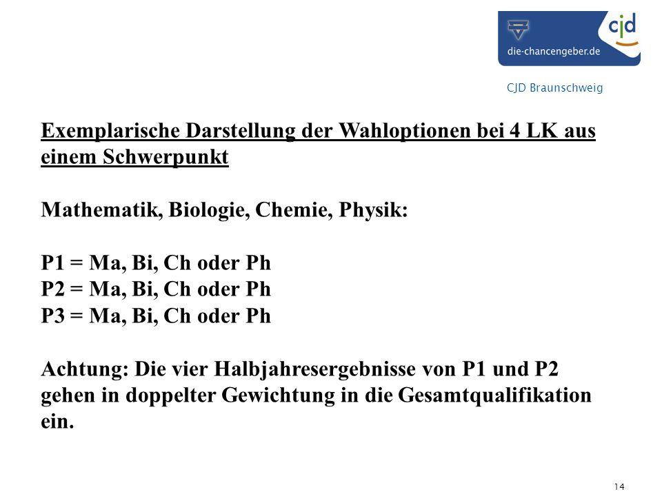 CJD Braunschweig 14 Exemplarische Darstellung der Wahloptionen bei 4 LK aus einem Schwerpunkt Mathematik, Biologie, Chemie, Physik: P1 = Ma, Bi, Ch od