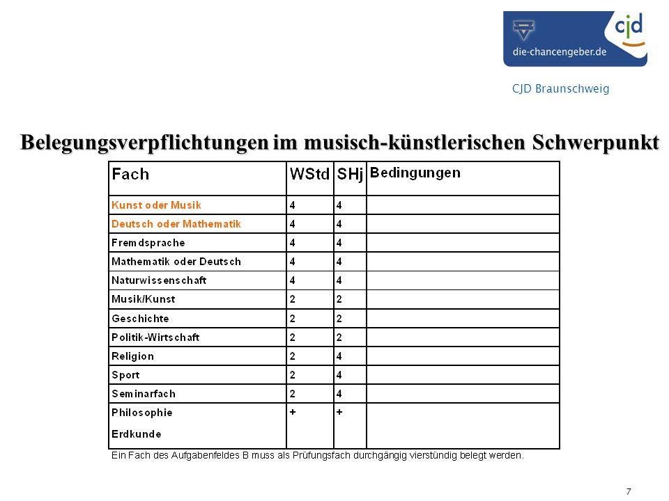 CJD Braunschweig 7 Belegungsverpflichtungen im musisch-künstlerischen Schwerpunkt