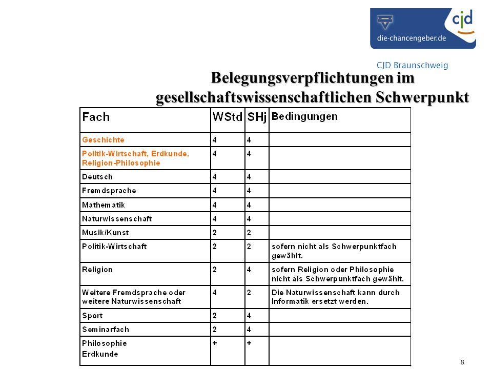 CJD Braunschweig 8 Belegungsverpflichtungen im gesellschaftswissenschaftlichen Schwerpunkt