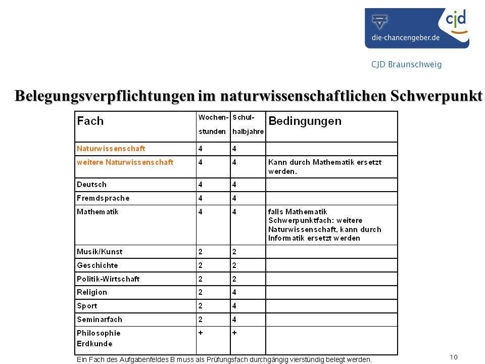 CJD Braunschweig 10 Belegungsverpflichtungen im naturwissenschaftlichen Schwerpunkt