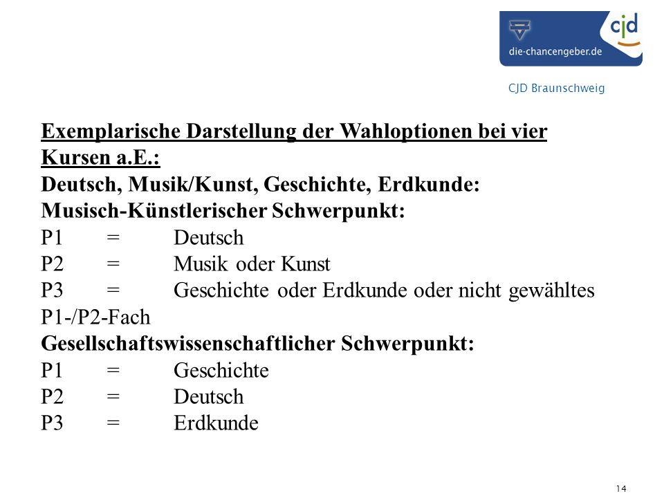 CJD Braunschweig 14 Exemplarische Darstellung der Wahloptionen bei vier Kursen a.E.: Deutsch, Musik/Kunst, Geschichte, Erdkunde: Musisch-Künstlerische