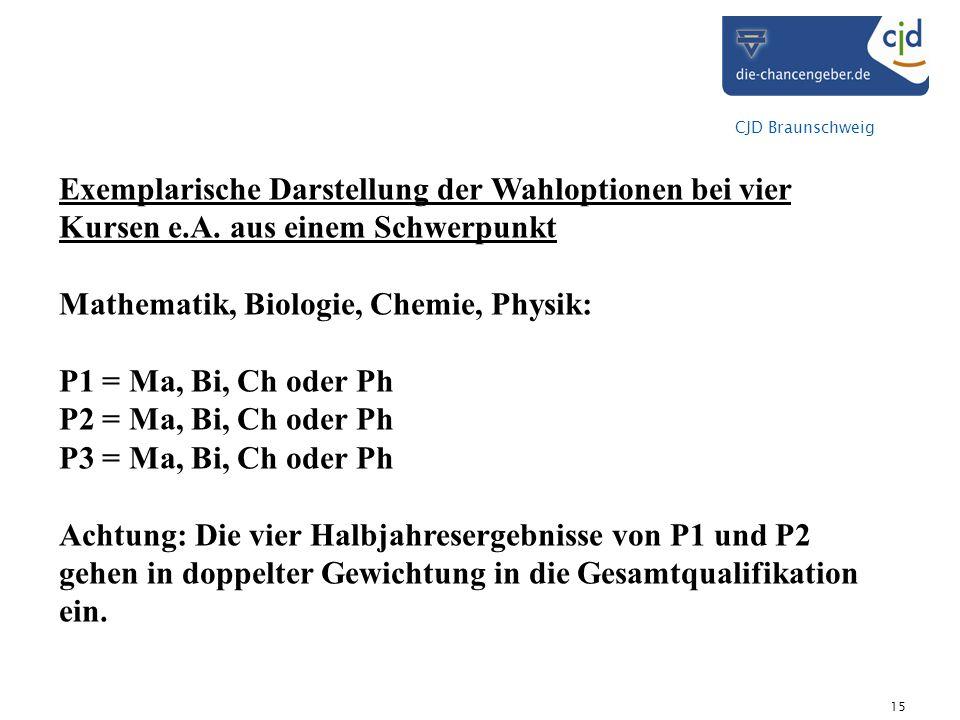 CJD Braunschweig 15 Exemplarische Darstellung der Wahloptionen bei vier Kursen e.A. aus einem Schwerpunkt Mathematik, Biologie, Chemie, Physik: P1 = M