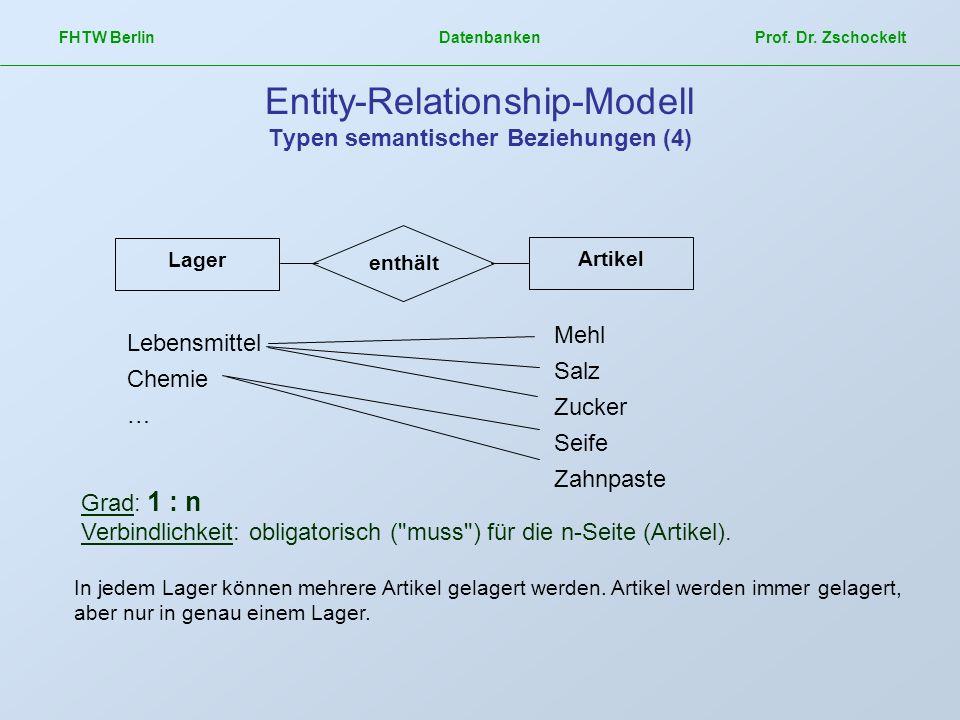 FHTW Berlin Datenbanken Prof. Dr. Zschockelt Entity-Relationship-Modell Typen semantischer Beziehungen (4) Grad: 1 : n Verbindlichkeit: obligatorisch