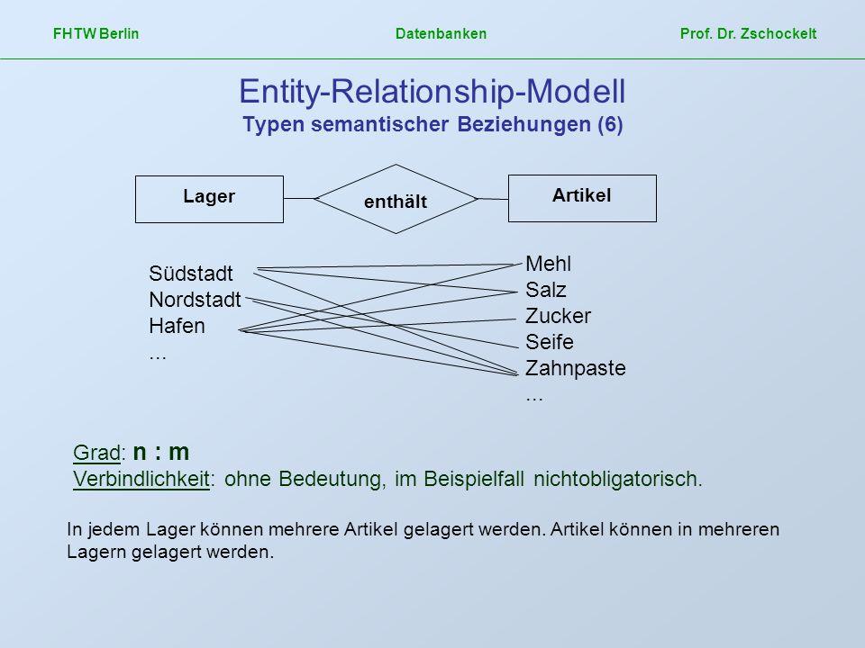 FHTW Berlin Datenbanken Prof. Dr. Zschockelt Entity-Relationship-Modell Typen semantischer Beziehungen (6) Grad: n : m Verbindlichkeit: ohne Bedeutung