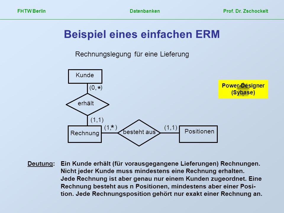 FHTW Berlin Datenbanken Prof. Dr. Zschockelt Beispiel eines einfachen ERM Rechnungslegung für eine Lieferung Deutung:Ein Kunde erhält (für vorausgegan