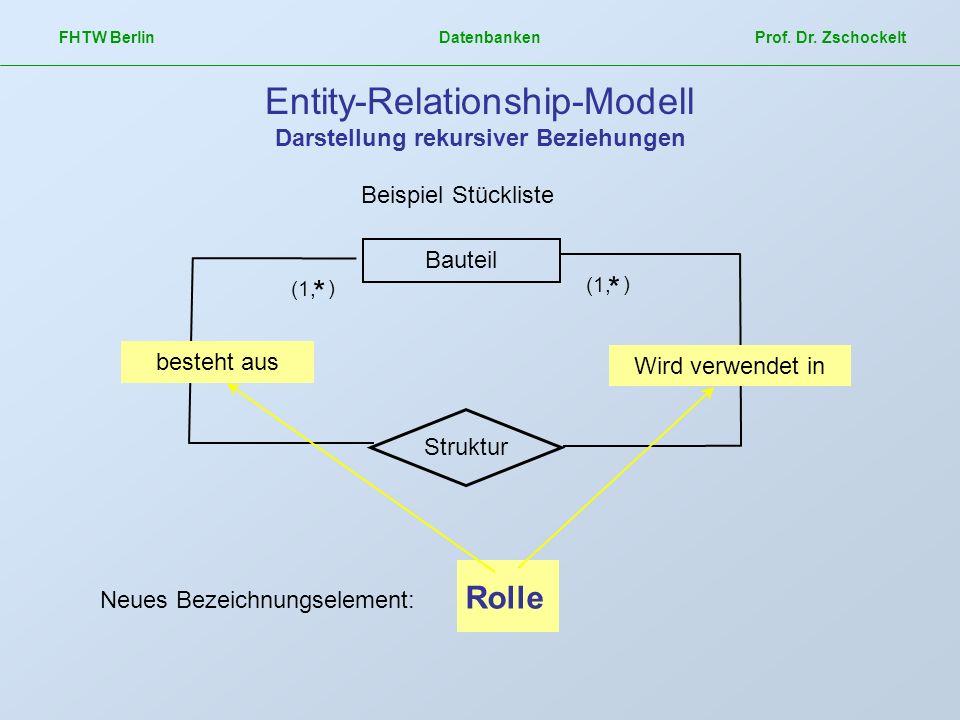 FHTW Berlin Datenbanken Prof. Dr. Zschockelt Entity-Relationship-Modell Darstellung rekursiver Beziehungen Beispiel Stückliste * (1, ) Bauteil * (1, )