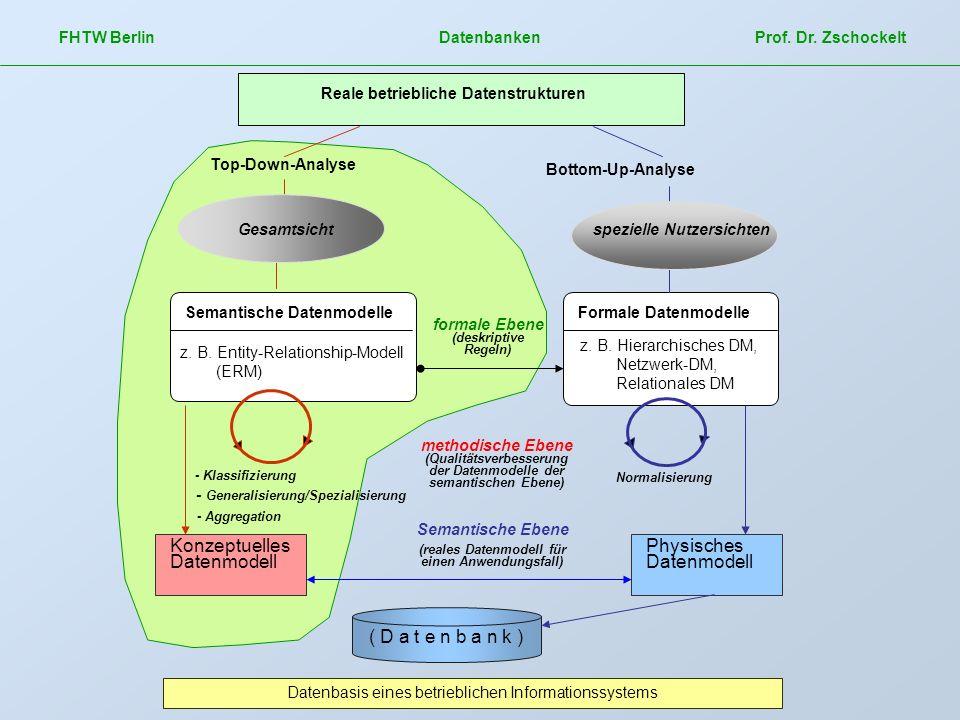 FHTW Berlin Datenbanken Prof. Dr. Zschockelt Top-Down-Analyse Bottom-Up-Analyse Semantische DatenmodelleFormale Datenmodelle Gesamtsicht ( D a t e n b