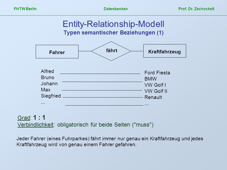 FHTW Berlin Datenbanken Prof. Dr. Zschockelt Entity-Relationship-Modell Typen semantischer Beziehungen (1) Fahrer Kraftfahrzeug fährt Alfred Bruno Joh