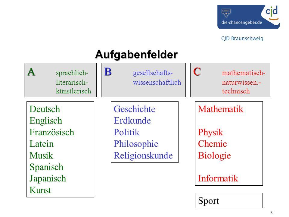 CJD Braunschweig 16 Auszug aus dem Kurswahlbogen 4+ Exz.-K.