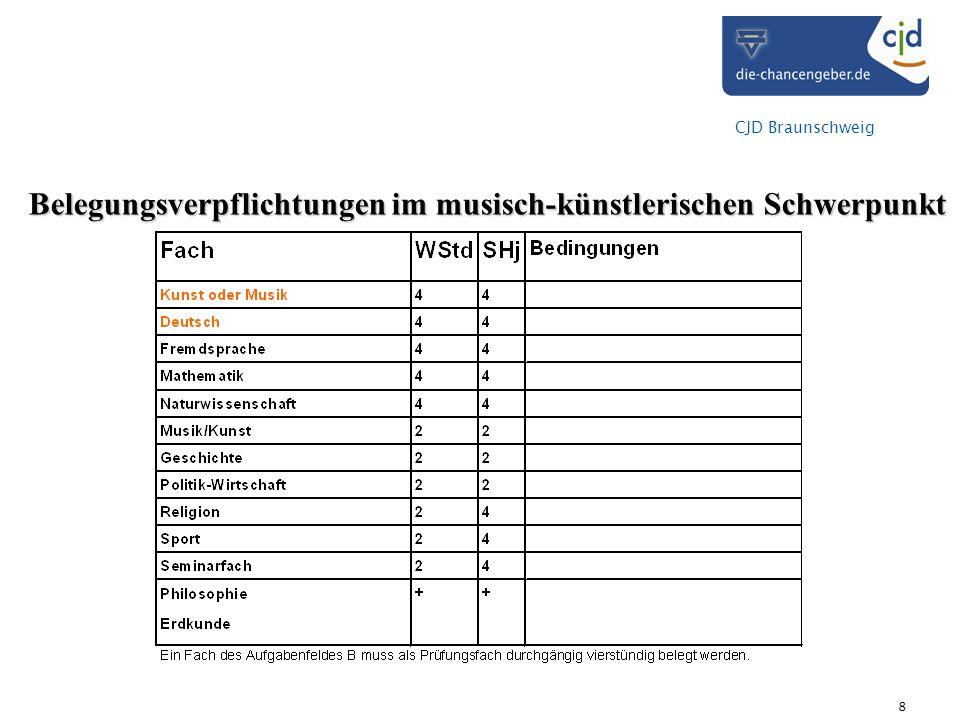 CJD Braunschweig 9 Prüfungsfächer im musisch-künstlerischen Schwerpunkt