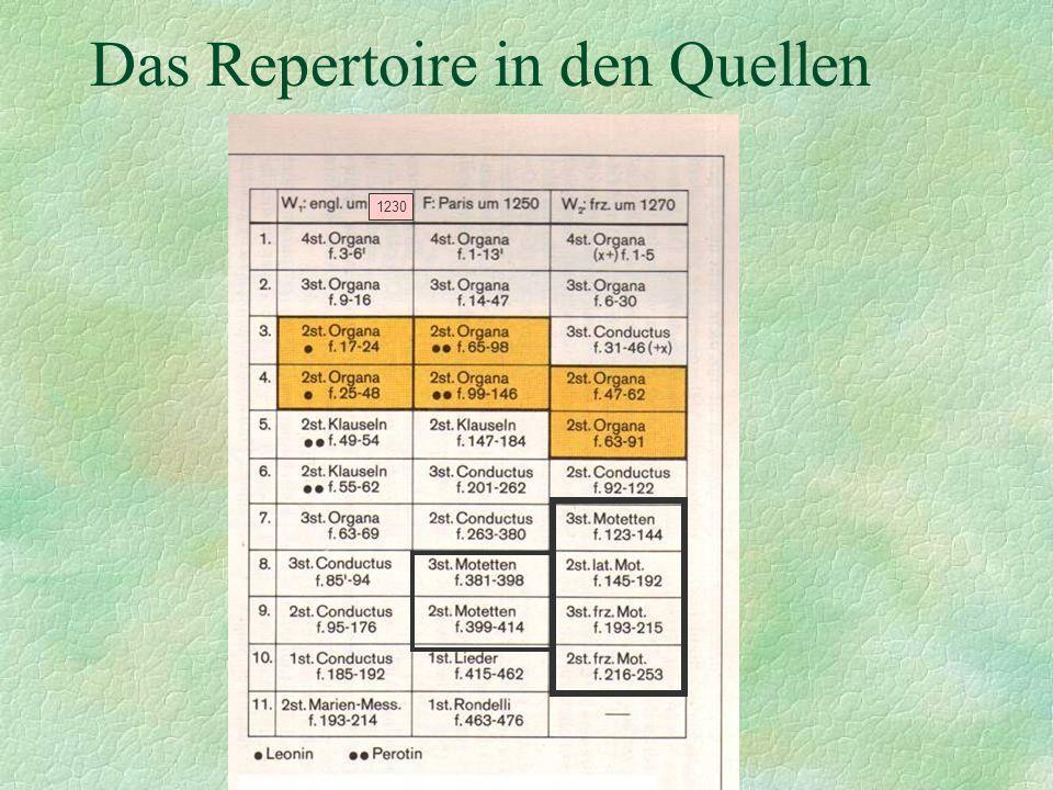 Das Repertoire in den Quellen 1230