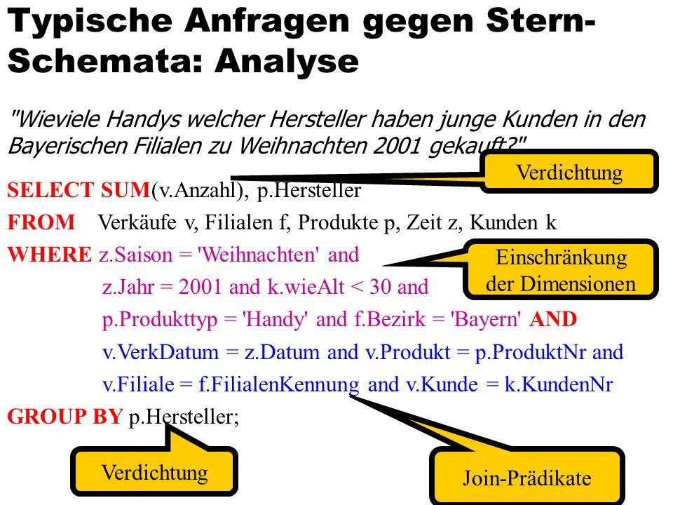 Typische Anfragen gegen Stern- Schemata: Analyse SELECT SUM(v.Anzahl), p.Hersteller FROM Verkäufe v, Filialen f, Produkte p, Zeit z, Kunden k WHERE z.
