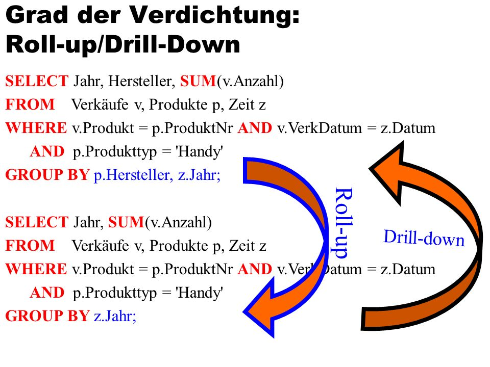 Grad der Verdichtung: Roll-up/Drill-Down SELECT Jahr, Hersteller, SUM(v.Anzahl) FROM Verkäufe v, Produkte p, Zeit z WHERE v.Produkt = p.ProduktNr AND v.VerkDatum = z.Datum AND p.Produkttyp = Handy GROUP BY p.Hersteller, z.Jahr; SELECT Jahr, SUM(v.Anzahl) FROM Verkäufe v, Produkte p, Zeit z WHERE v.Produkt = p.ProduktNr AND v.VerkDatum = z.Datum AND p.Produkttyp = Handy GROUP BY z.Jahr; Roll-up Drill-down
