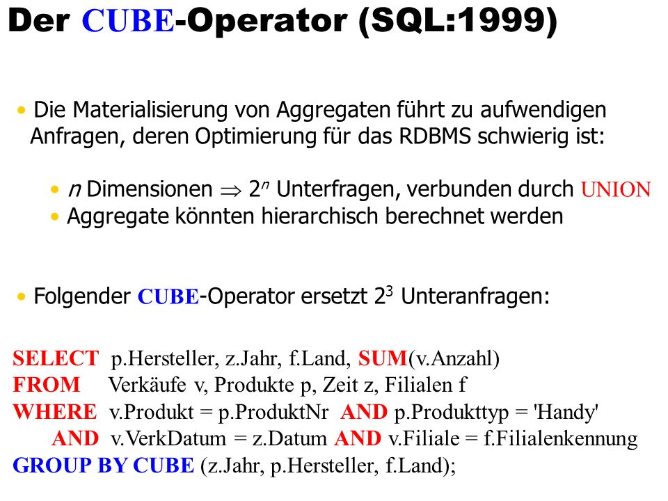 Der CUBE -Operator (SQL:1999) SELECT p.Hersteller, z.Jahr, f.Land, SUM(v.Anzahl) FROM Verkäufe v, Produkte p, Zeit z, Filialen f WHERE v.Produkt = p.P