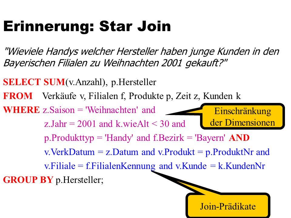 Erinnerung: Star Join SELECT SUM(v.Anzahl), p.Hersteller FROM Verkäufe v, Filialen f, Produkte p, Zeit z, Kunden k WHERE z.Saison = 'Weihnachten' and