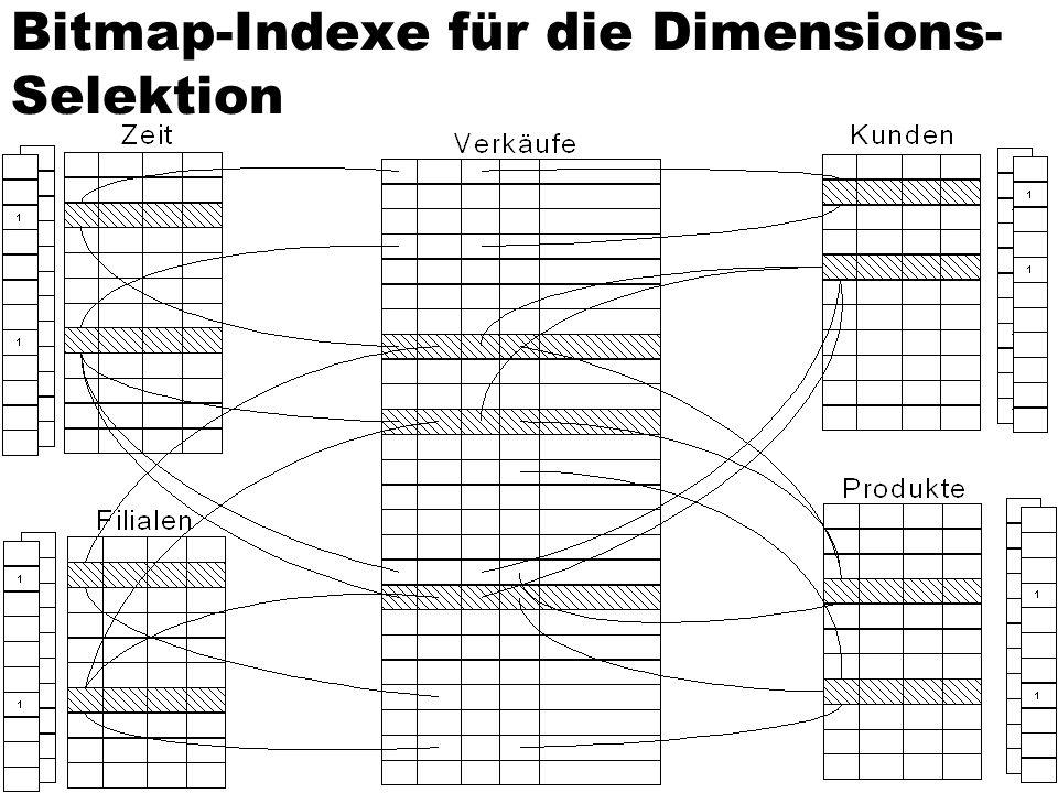 Bitmap-Indexe für die Dimensions- Selektion