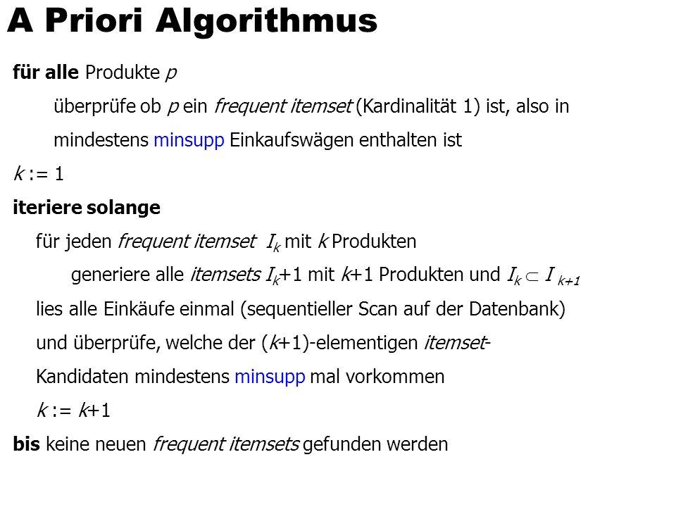 A Priori Algorithmus für alle Produkte p überprüfe ob p ein frequent itemset (Kardinalität 1) ist, also in mindestens minsupp Einkaufswägen enthalten