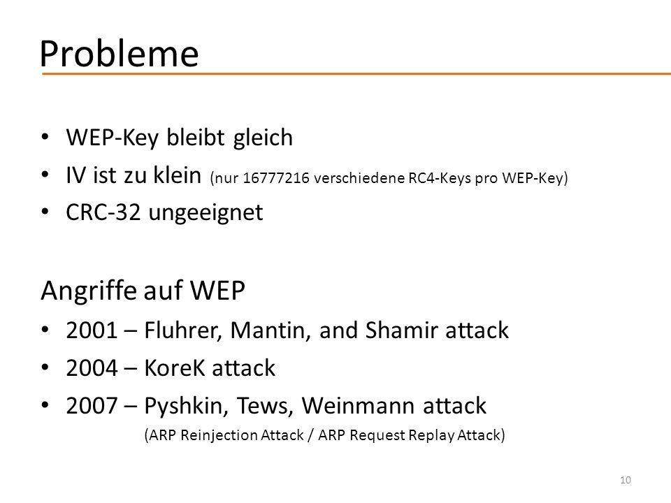 Probleme WEP-Key bleibt gleich IV ist zu klein (nur 16777216 verschiedene RC4-Keys pro WEP-Key) CRC-32 ungeeignet Angriffe auf WEP 2001 – Fluhrer, Man