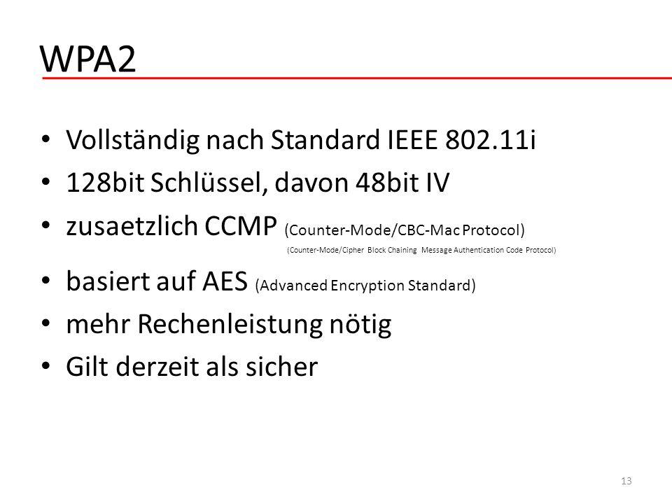 WPA2 Vollständig nach Standard IEEE 802.11i 128bit Schlüssel, davon 48bit IV zusaetzlich CCMP (Counter-Mode/CBC-Mac Protocol) (Counter-Mode/Cipher Blo