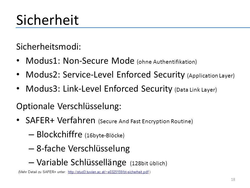 Sicherheit Sicherheitsmodi: Modus1: Non-Secure Mode (ohne Authentifikation) Modus2: Service-Level Enforced Security (Application Layer) Modus3: Link-L