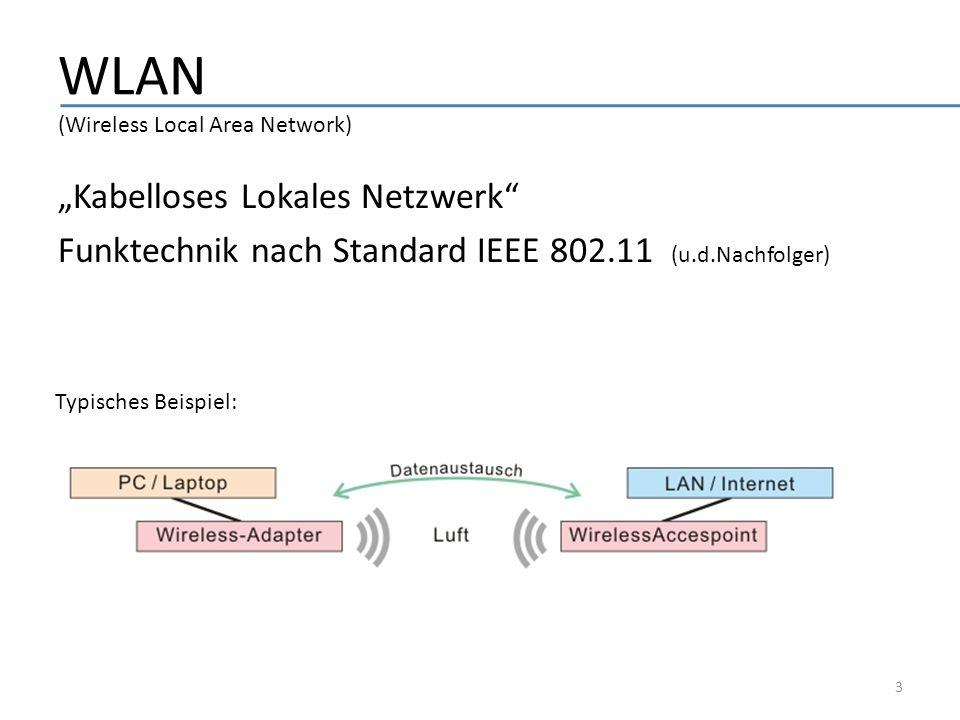 Funkstandard IEEE 802.15.1 Funkvernetzung auf kurzer Distanz WPAN (Wireless Personal Area Network) 2,4GHz Band Datenrate 3Mbit/s Reichweite bis max.