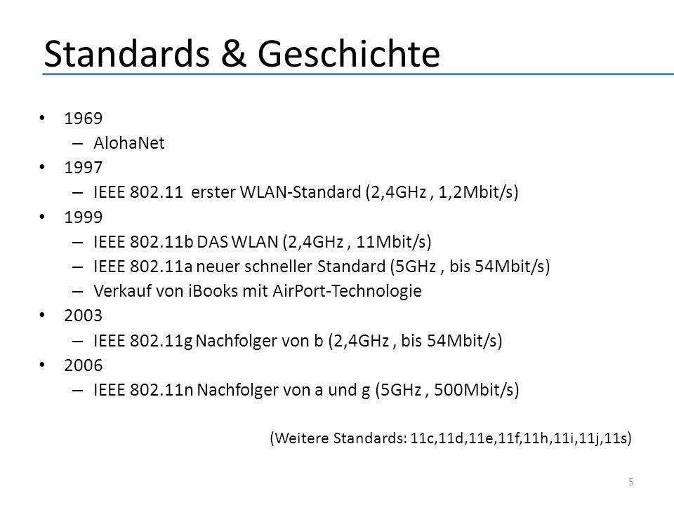Standards & Geschichte 1969 – AlohaNet 1997 – IEEE 802.11 erster WLAN-Standard (2,4GHz, 1,2Mbit/s) 1999 – IEEE 802.11b DAS WLAN (2,4GHz, 11Mbit/s) – I