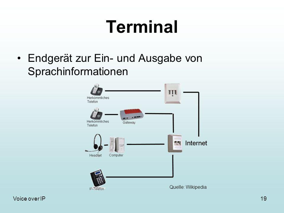 19Voice over IP Terminal Endgerät zur Ein- und Ausgabe von Sprachinformationen Quelle: Wikipedia