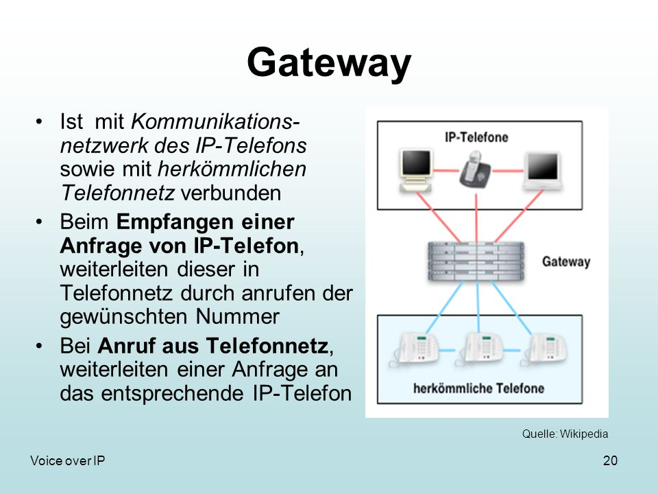 20Voice over IP Gateway Ist mit Kommunikations- netzwerk des IP-Telefons sowie mit herkömmlichen Telefonnetz verbunden Beim Empfangen einer Anfrage von IP-Telefon, weiterleiten dieser in Telefonnetz durch anrufen der gewünschten Nummer Bei Anruf aus Telefonnetz, weiterleiten einer Anfrage an das entsprechende IP-Telefon Quelle: Wikipedia