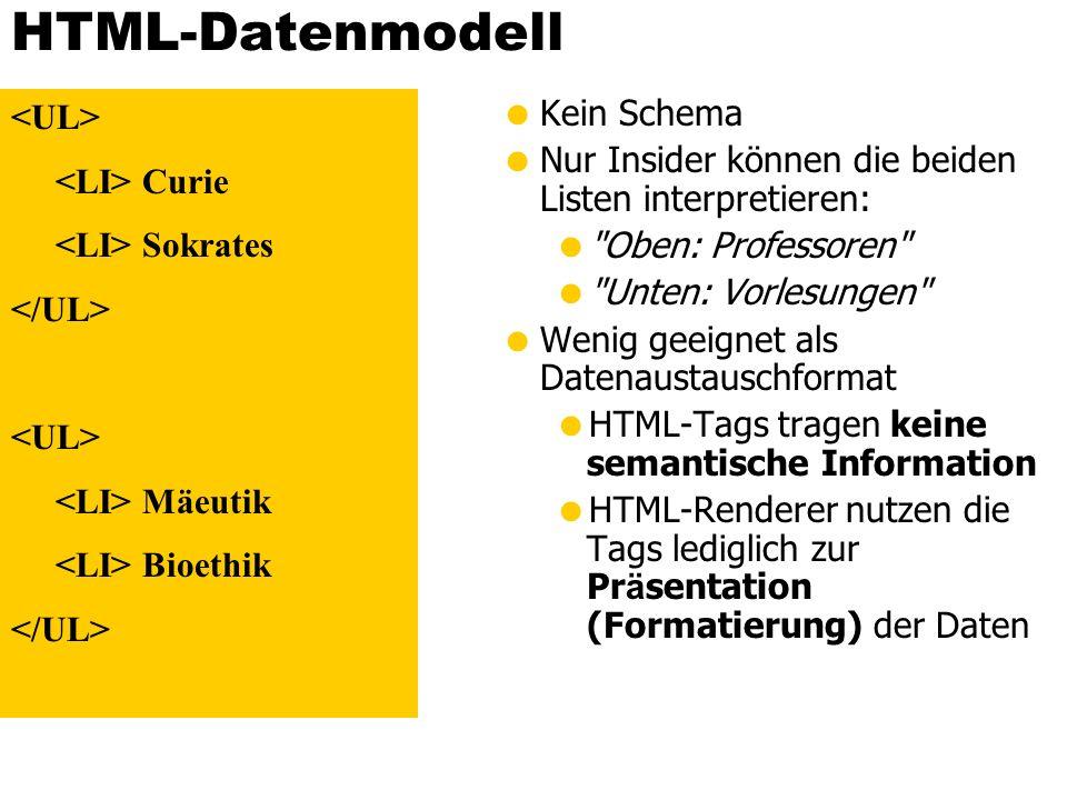 HTML-Datenmodell Kein Schema Nur Insider können die beiden Listen interpretieren: