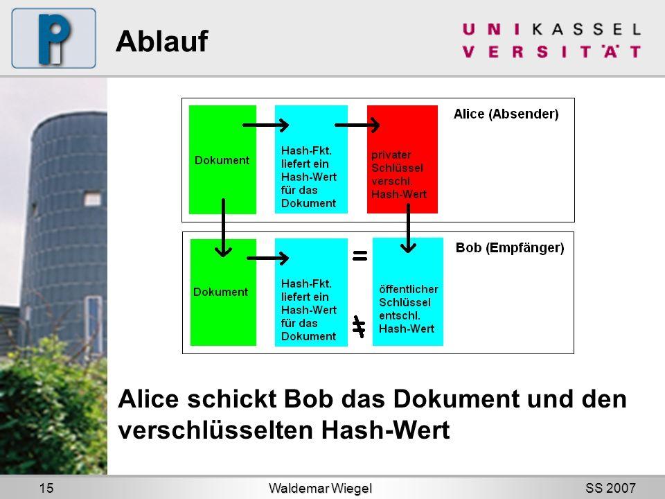 SS 2007 Ablauf Waldemar Wiegel 15 Alice schickt Bob das Dokument und den verschlüsselten Hash-Wert