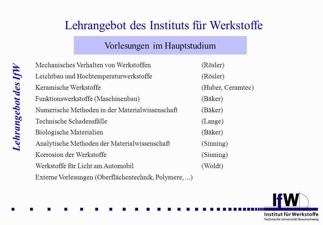 Lehrangebot des Instituts für Werkstoffe Lehrangebot des IfW Vorlesungen im Hauptstudium Mechanisches Verhalten von Werkstoffen(Rösler) Leichtbau und