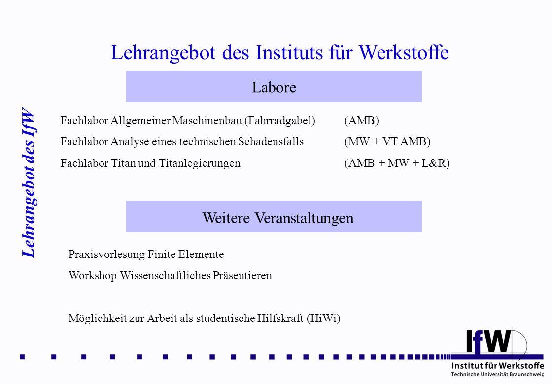 Lehrangebot des Instituts für Werkstoffe Lehrangebot des IfW Labore Fachlabor Allgemeiner Maschinenbau (Fahrradgabel)(AMB) Fachlabor Analyse eines tec