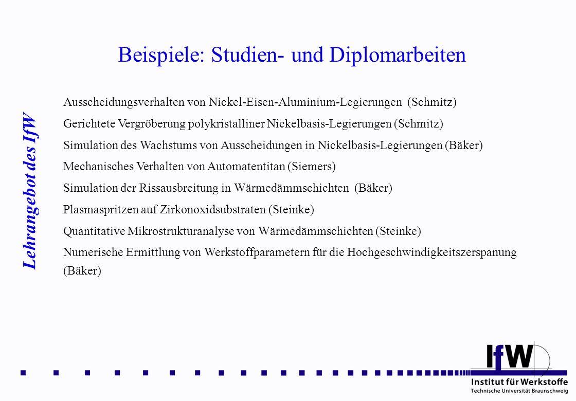 Beispiele: Studien- und Diplomarbeiten Lehrangebot des IfW Ausscheidungsverhalten von Nickel-Eisen-Aluminium-Legierungen (Schmitz) Gerichtete Vergröbe