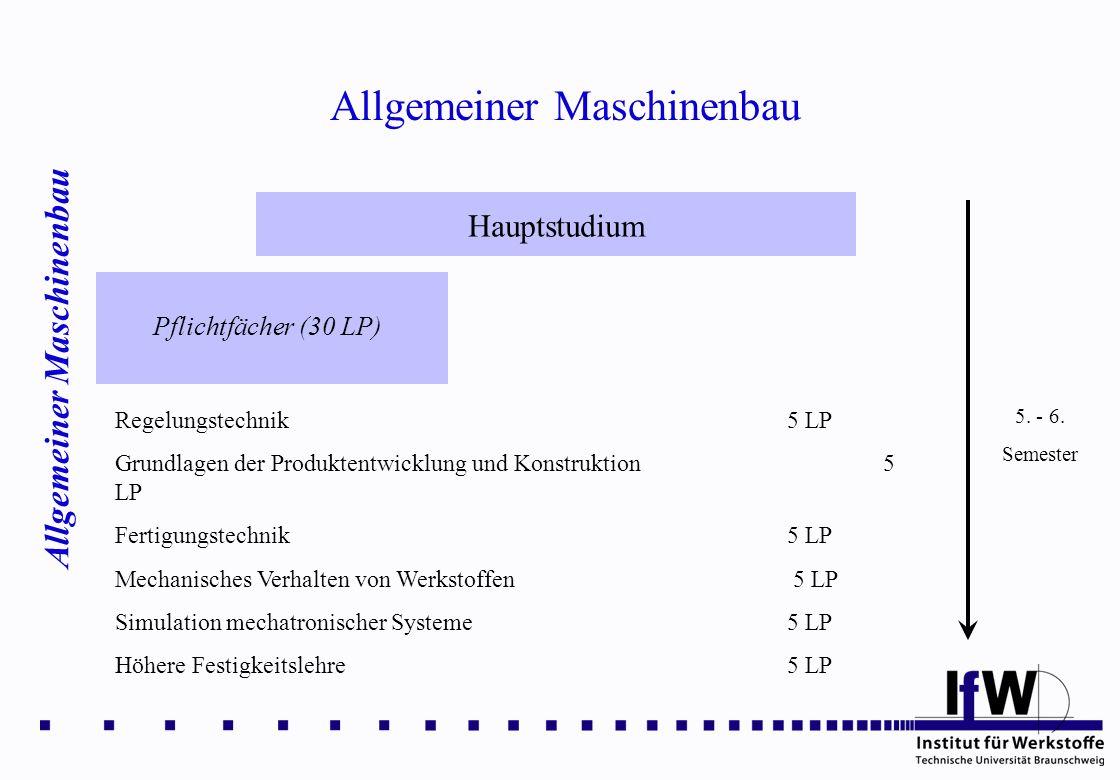 Allgemeiner Maschinenbau Hauptstudium Pflichtfächer (30 LP) 5. - 6. Semester Regelungstechnik 5 LP Grundlagen der Produktentwicklung und Konstruktion
